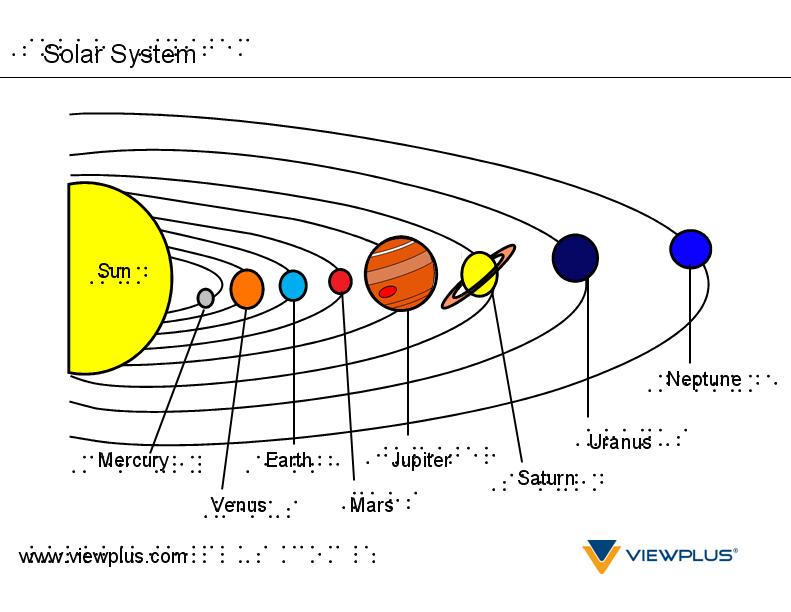 Cinder Cone Volcano Diagram Labels