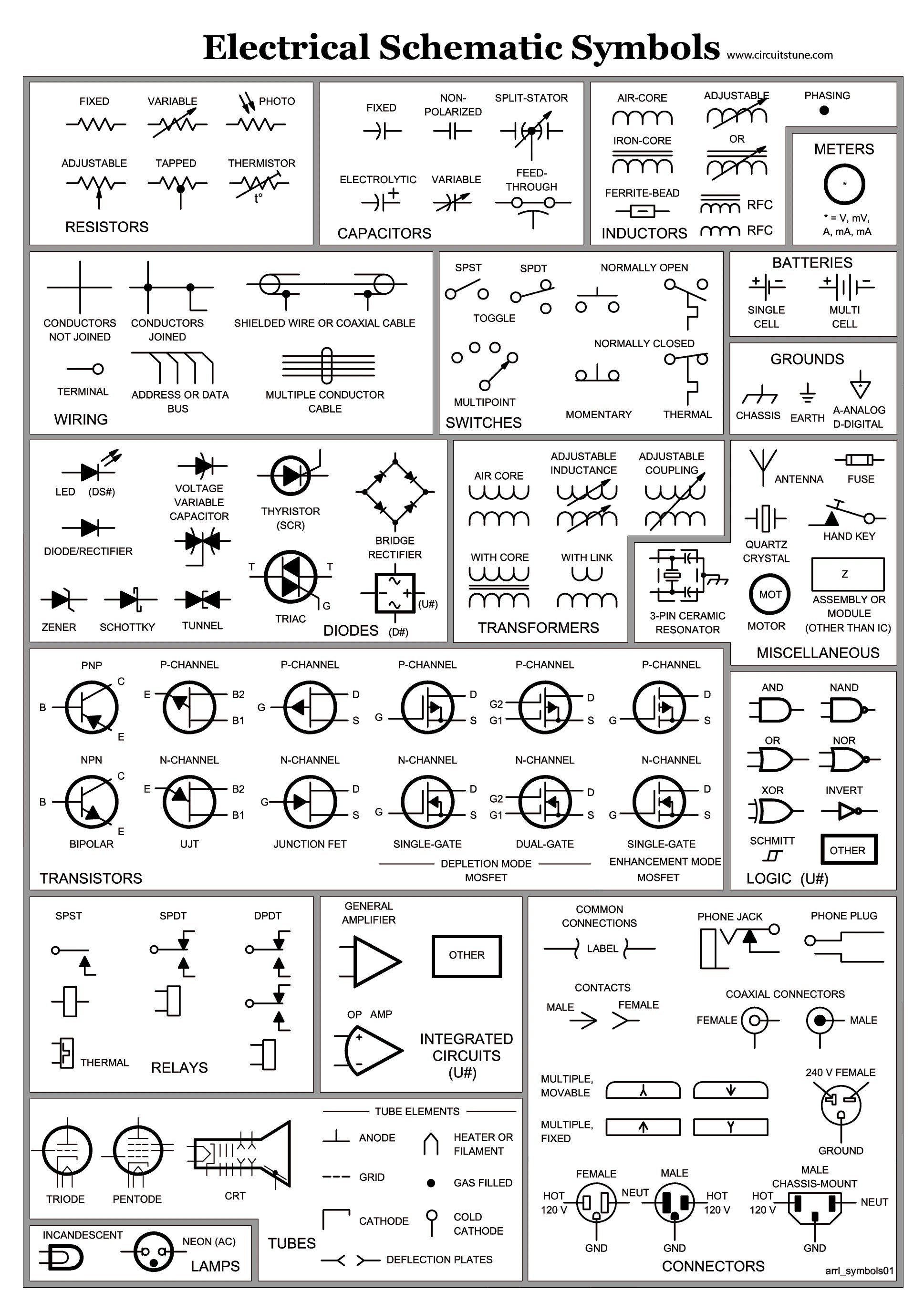 Selector Switch Schematic Symbol Auto Electrical Wiring Diagram
