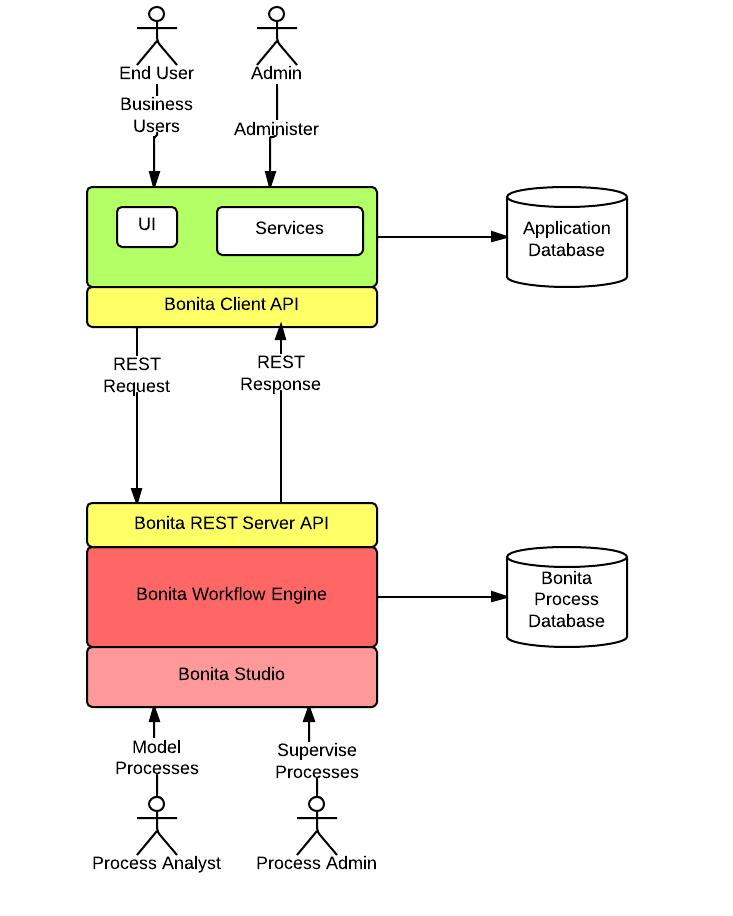 Web Security Js