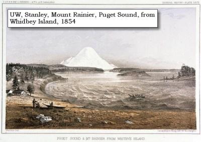 The Volcanoes of Lewis and Clark - Mount Rainier - Summary