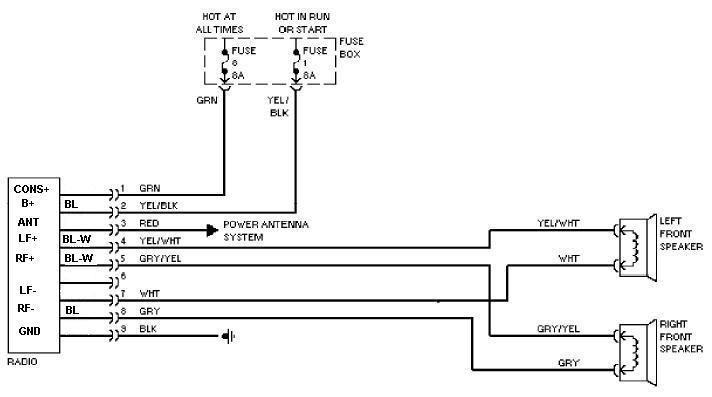 2839d1279049952 radio wiring diagram radio 86 1990 volvo 240 fuse diagram