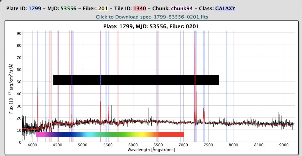Hydrogen Emission Spectrum Colors