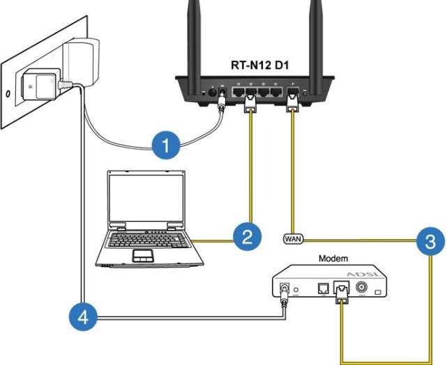 Cài đặt modem với máy tính