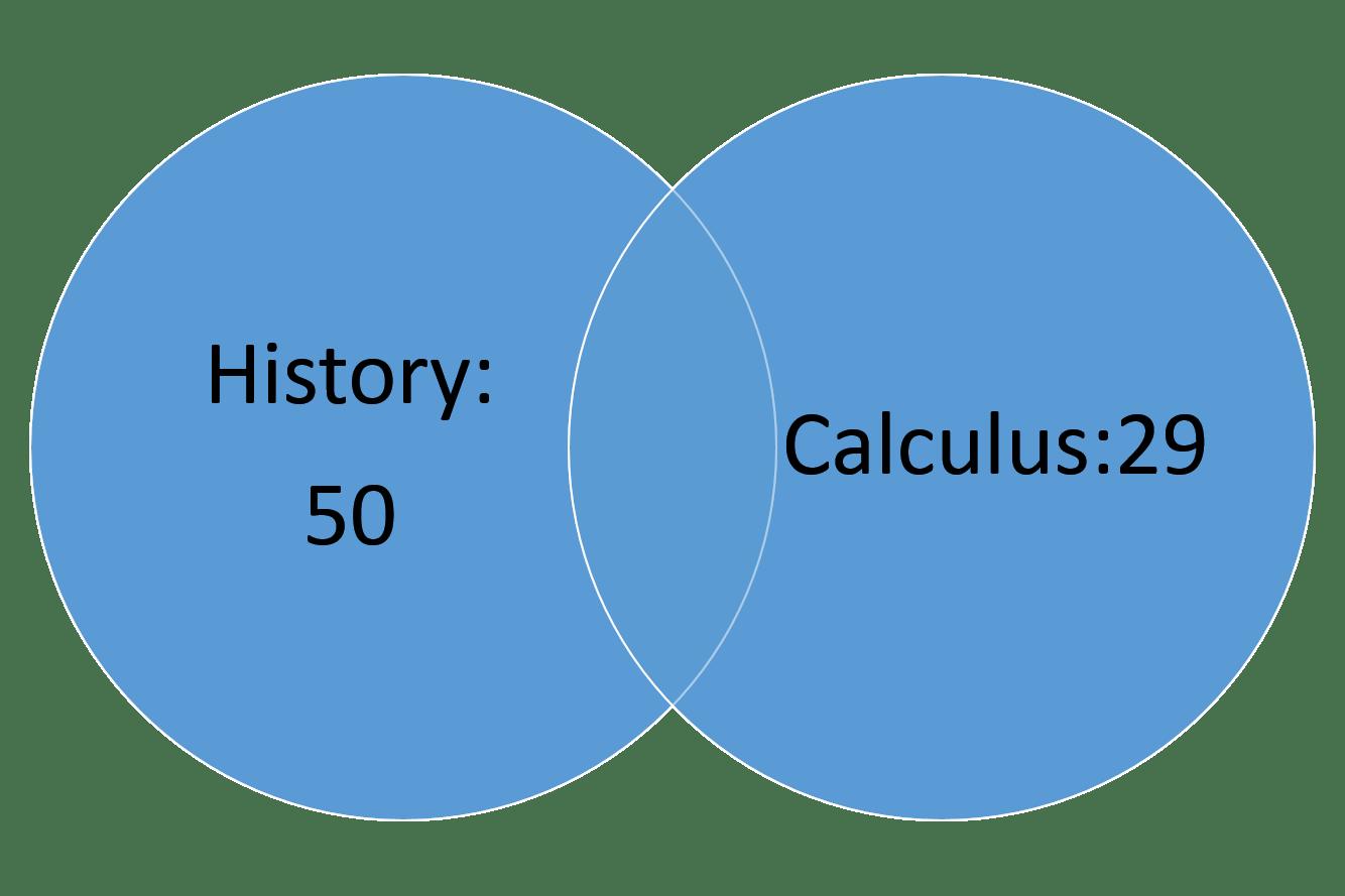 western and eastern philosophy venn diagram hd images wallpaper venn diagram of eastern and eastern orthodox vs roman catholic