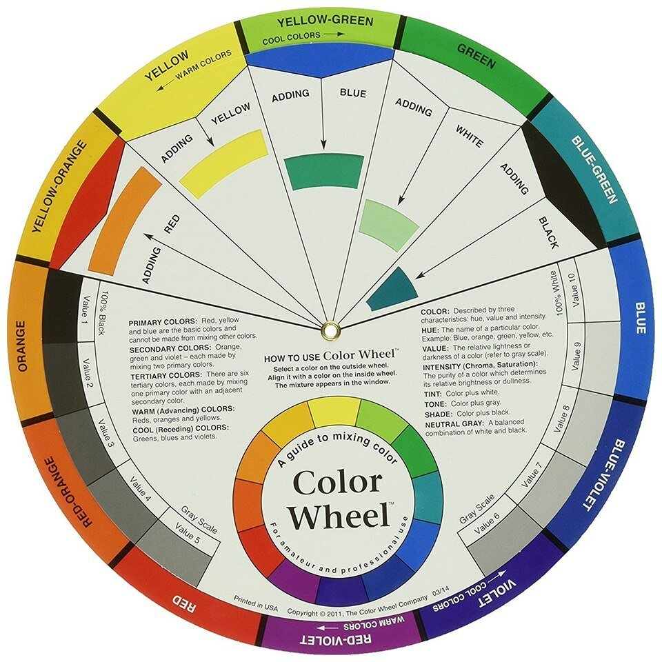 New Color Wheel For Eyebrow Lip Microblading Pigment Ink Ideas With Pictures