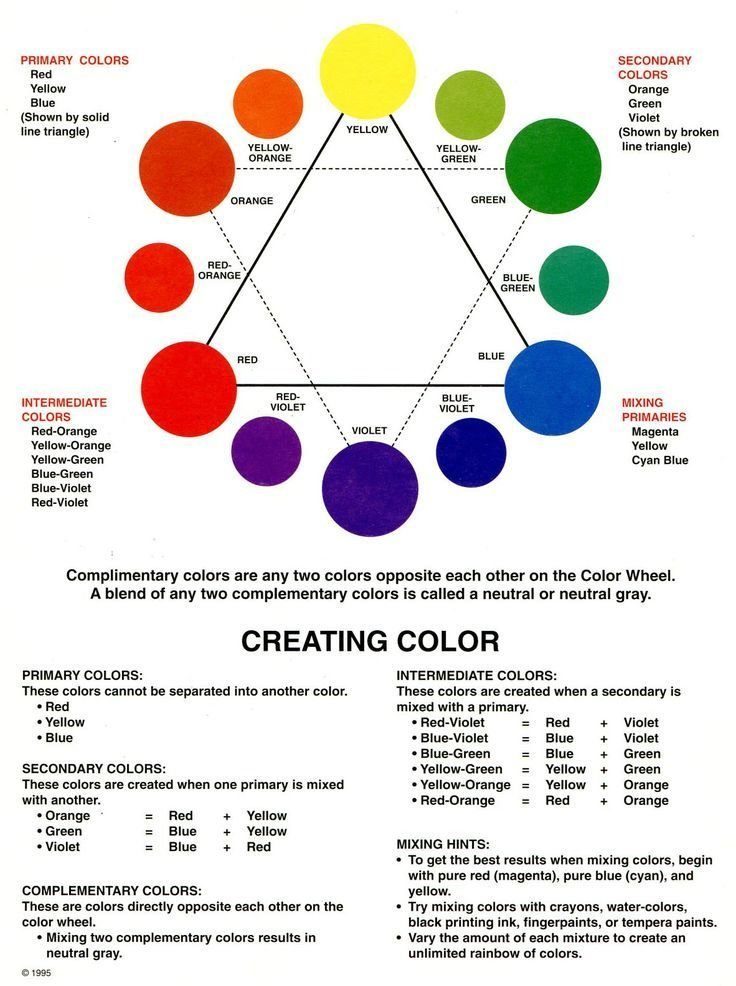 New Standard Color Wheel Art In The Classroom Pinterest Ideas With Pictures