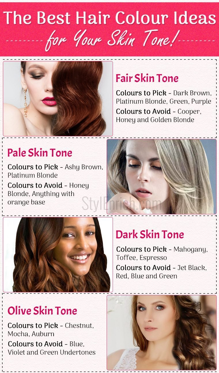 New Hair Colors For Your Skin Tone Best Ideas To Choose The Ideas With Pictures