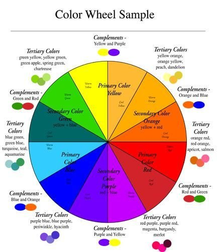 New 25 Best Ideas About Hair Color Wheel On Pinterest Color Ideas With Pictures