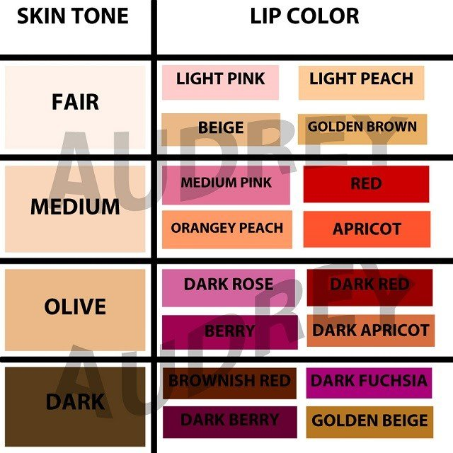 New Find The Perfect Lip Color For Your Skin Tone Alldaychic Ideas With Pictures
