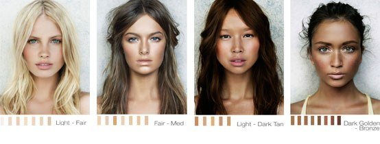 New Your Best Colors How To Determine Your Skin Tone And Undertones Stacy Phillips Fashion Stylist Ideas With Pictures