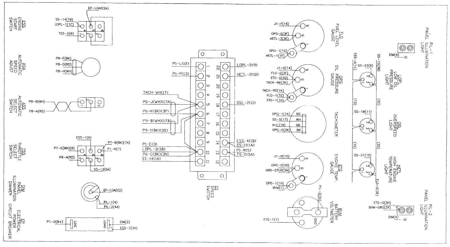 Admirable Diagram Kib Panel Wiring Wiring Cloud Usnesfoxcilixyz