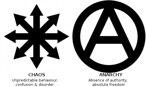 absolute freedom lead to chaos