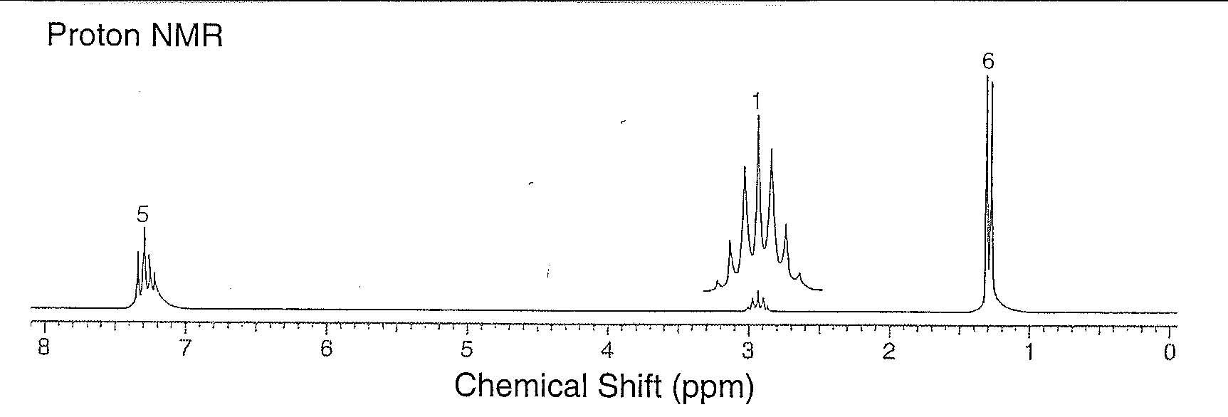 Ir Spectrum Isobutyl Alcohol
