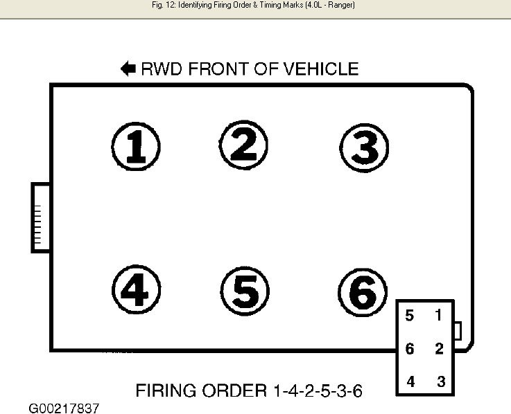 Order 0 Ranger 3 Ford Liter Firing Engine