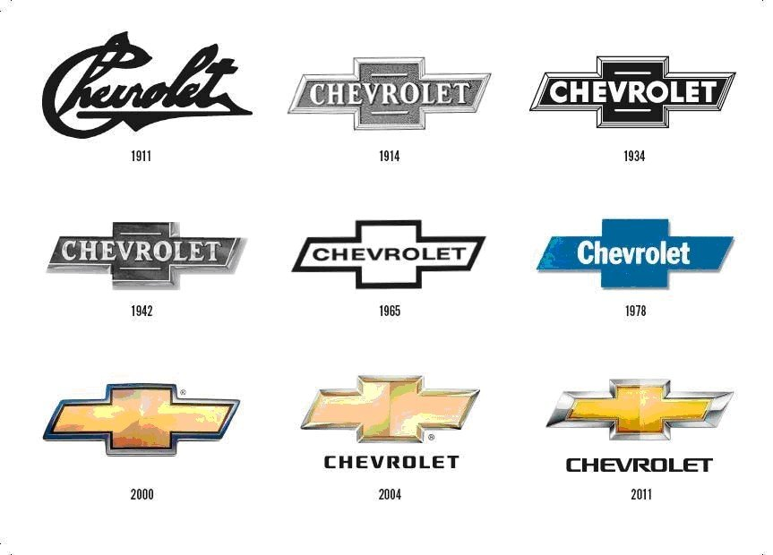 New The Life And Times Of The Chevrolet Logo On This Month
