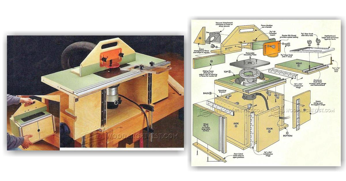 Benchtop Router Table Plans Woodarchivist