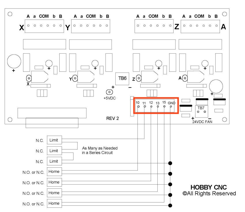 Cnc Router Wiring Diagram