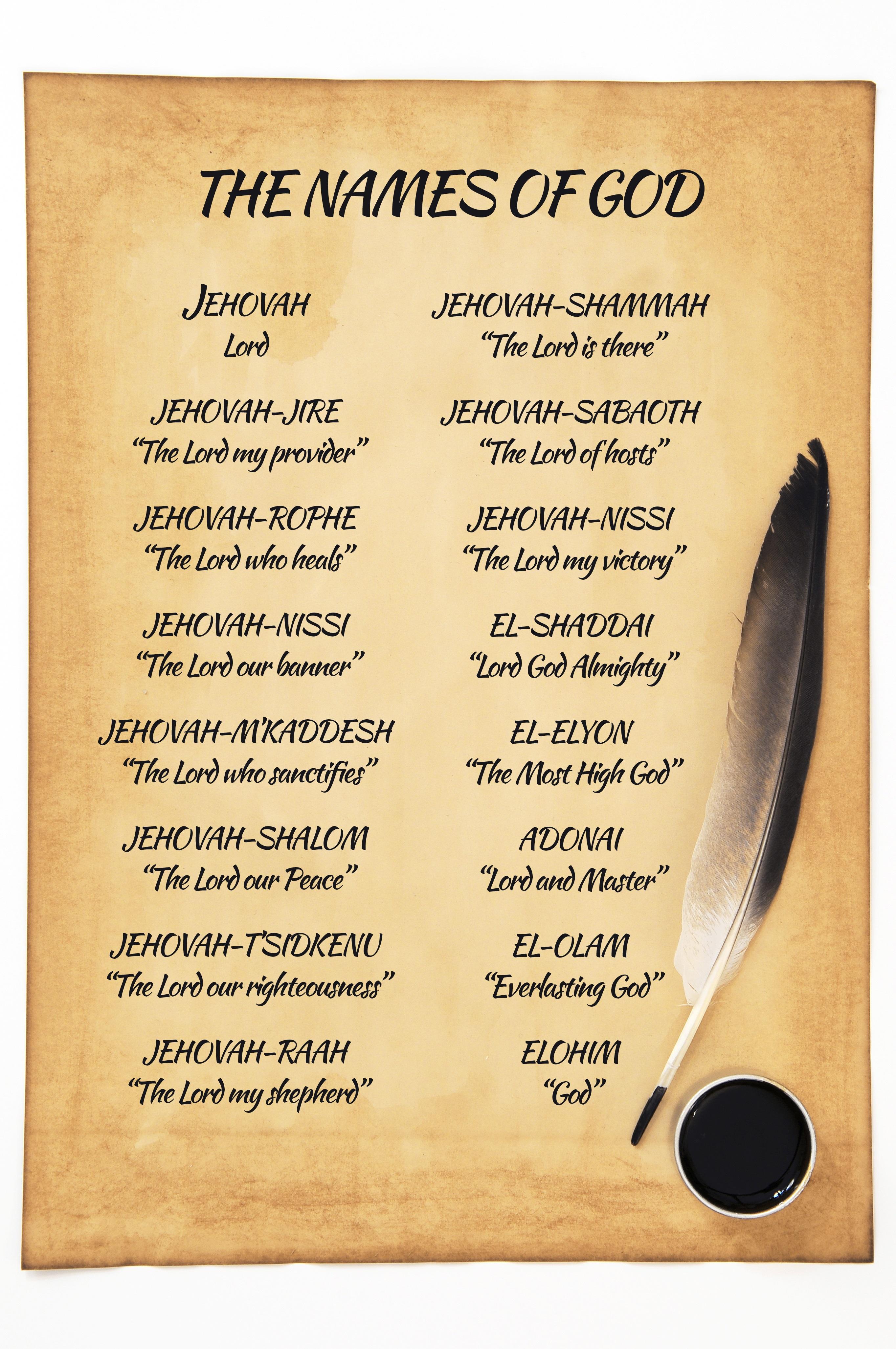 Names of God   WordOnCanvas