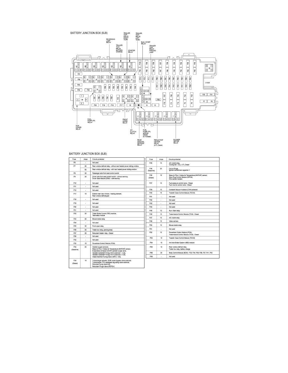 Wiring Schematics For 2000 Ford Excursion Schematic
