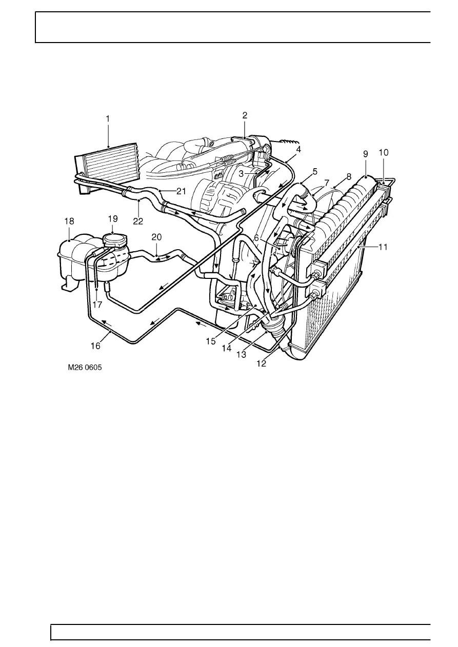 26 cooling system land rover v8 > description and operation > engine cooling description > page 621