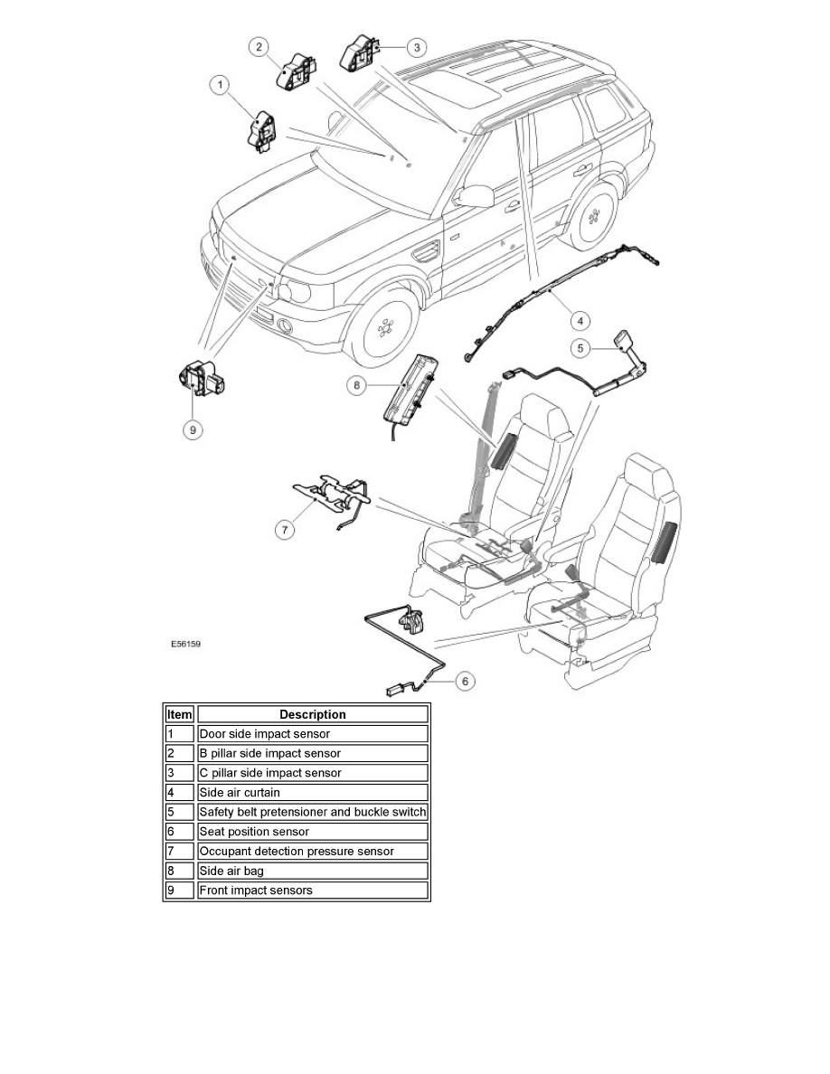 Restraint systems > air bag systems > impact sensor > ponent information > locations > ponent locations