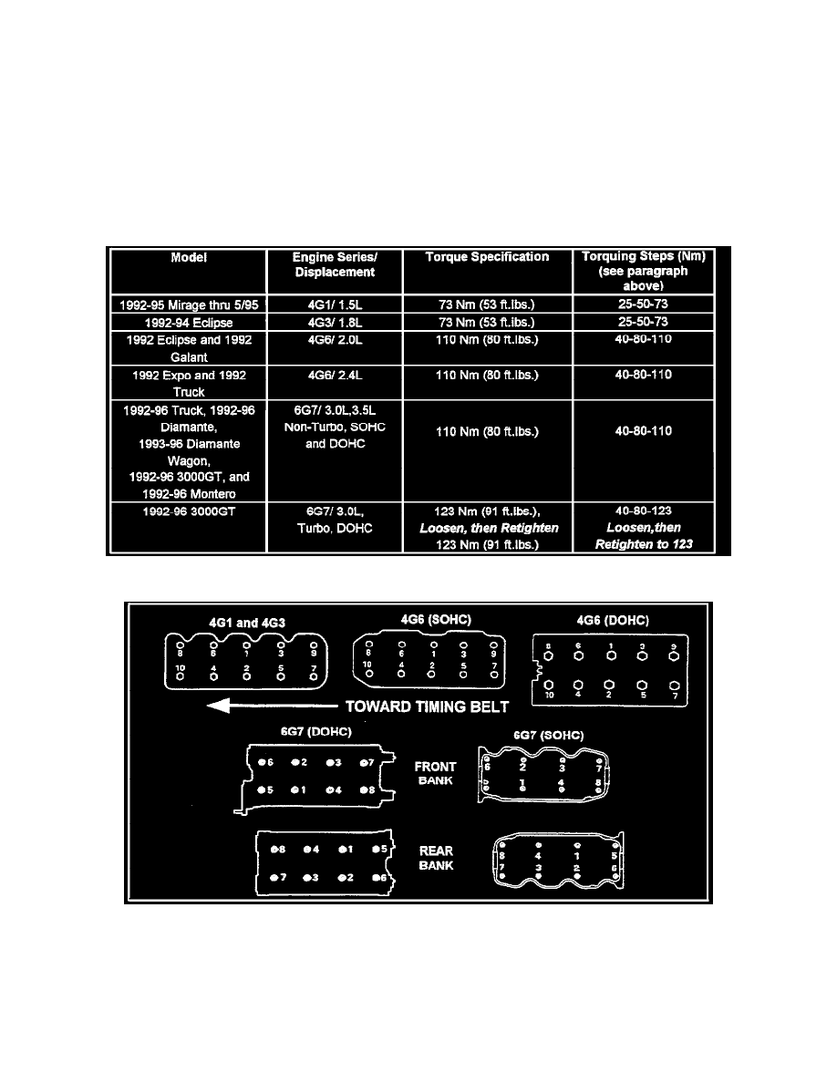 Oldsmobile Aurora Fuse Box Diagram 1993 Mitsubishi Diamante