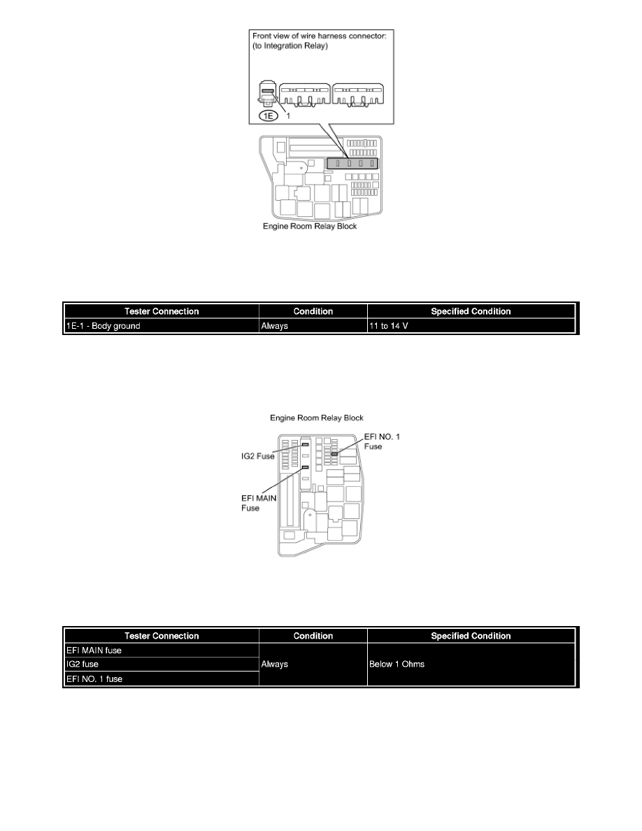 20 array scion workshop manuals u003e xb l4 2 4l 2az fe 2009 u003e relays and