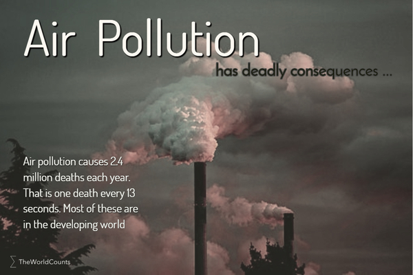 How Air Pollution Affects Humans - The World Counts