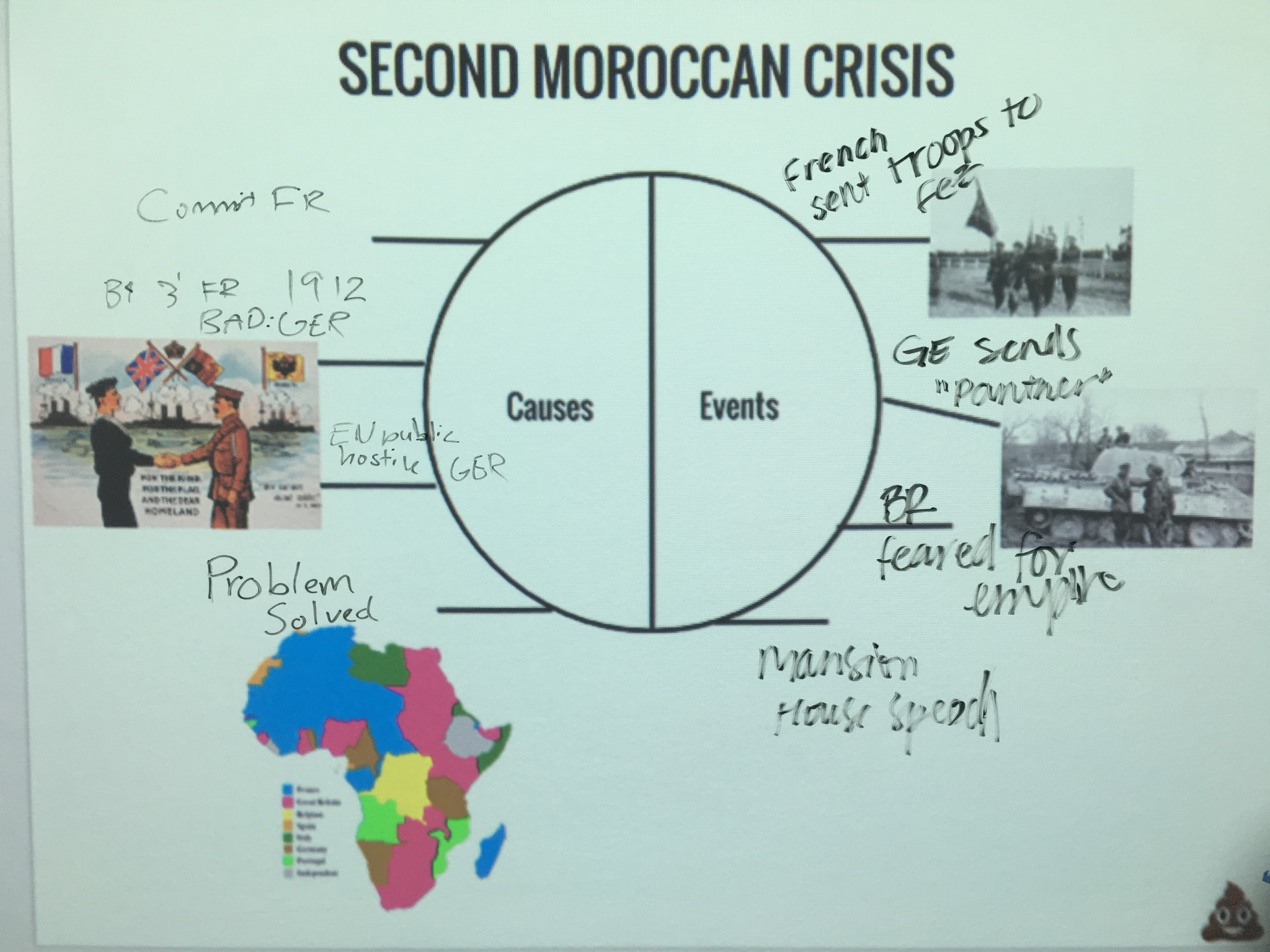 European Crises Mindmaps Ms Anderson S Website