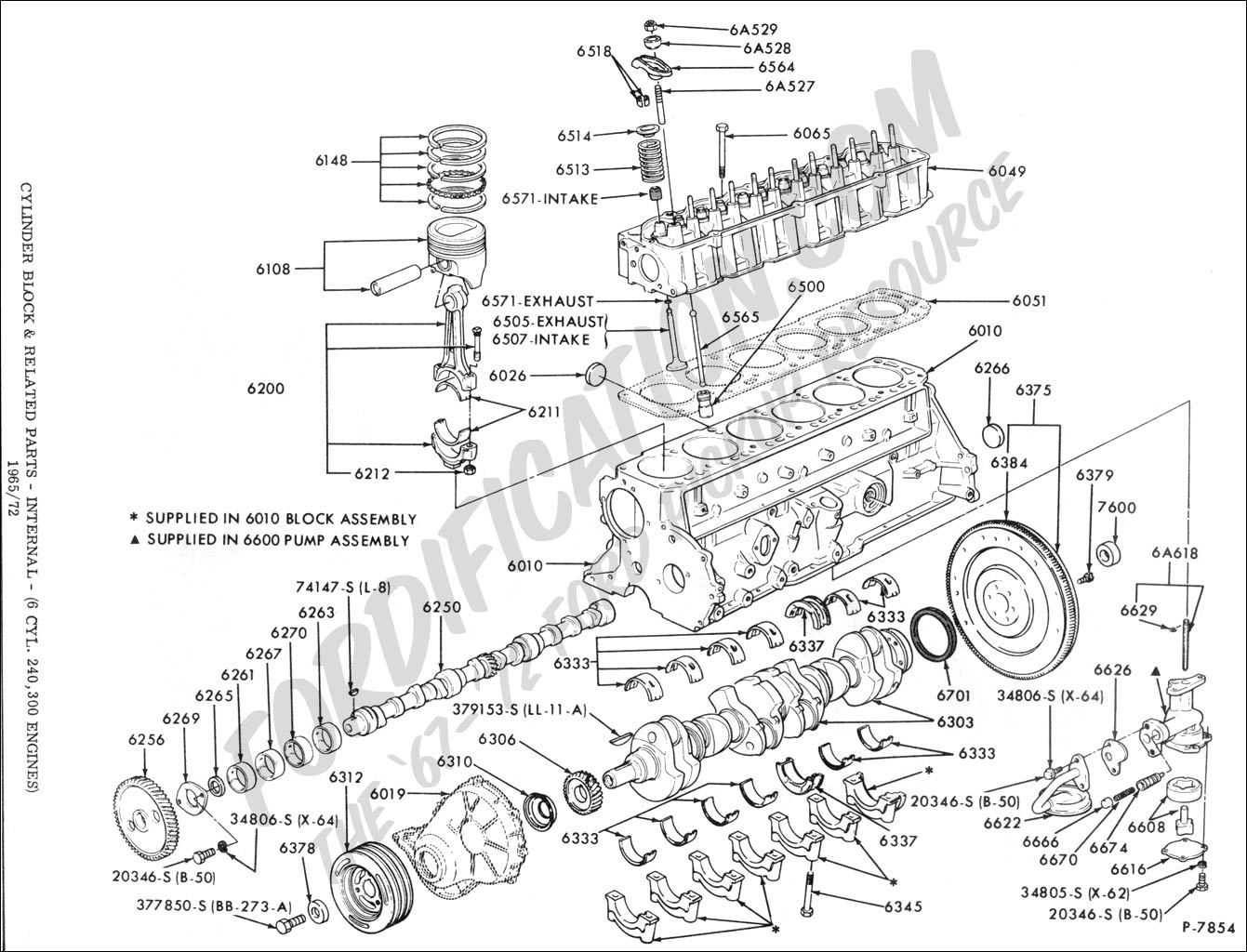 diagram] ford 289 motor diagram full version hd quality motor diagram -  lawiring.prolocomontefano.it  diagram database - prolocomontefano.it
