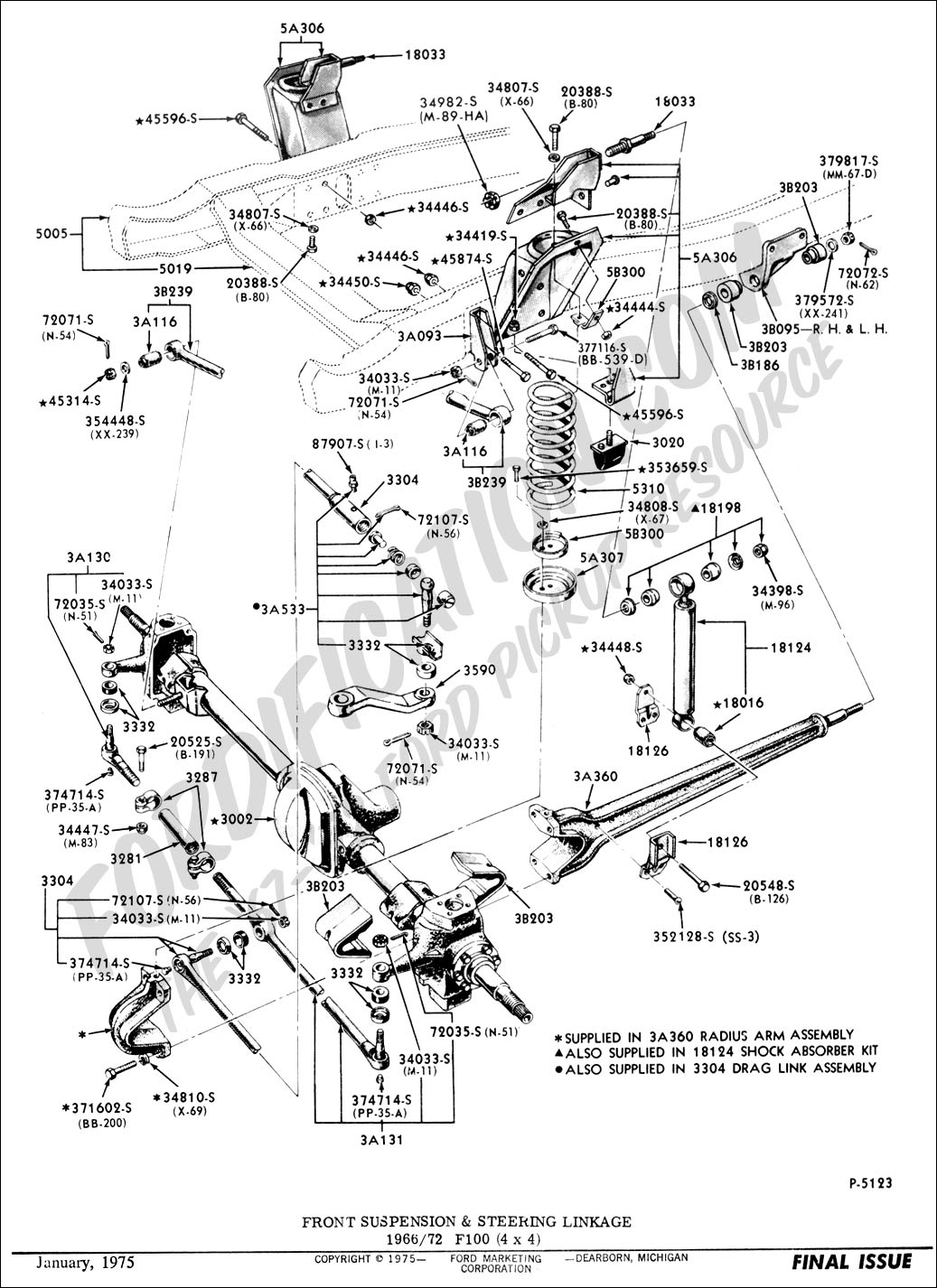 Wiring diagram for 1977 ford f250 wiring discover your wiring wiring diagram