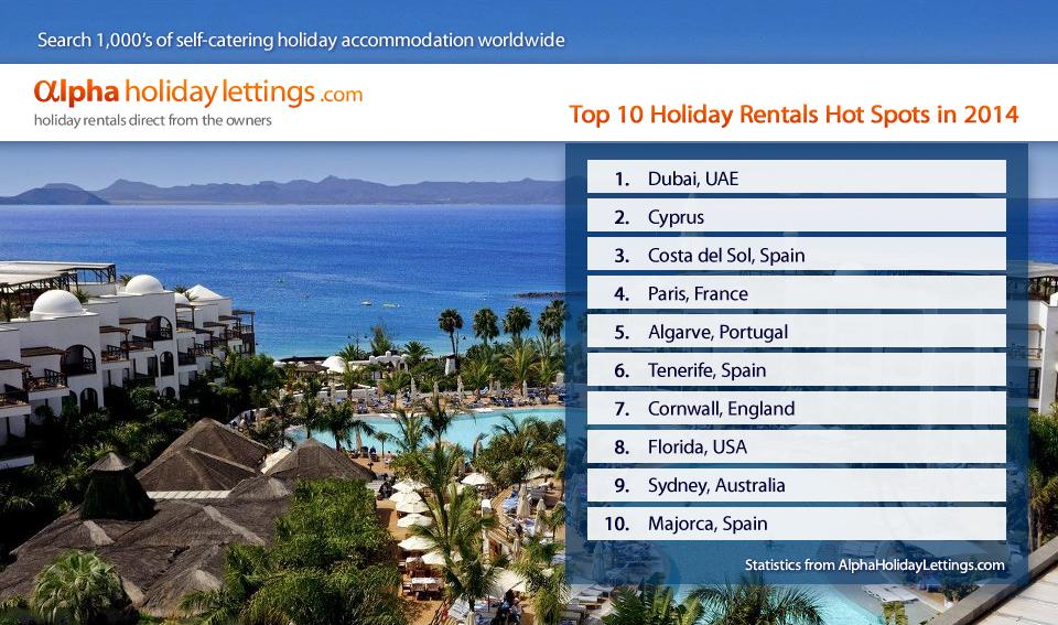 Holiday Rental Properties Uk