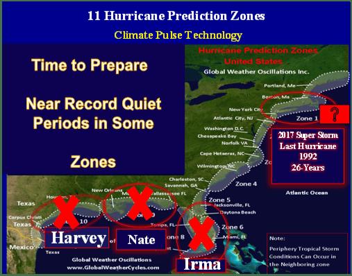 Harvey 2017 Irma Hurricane