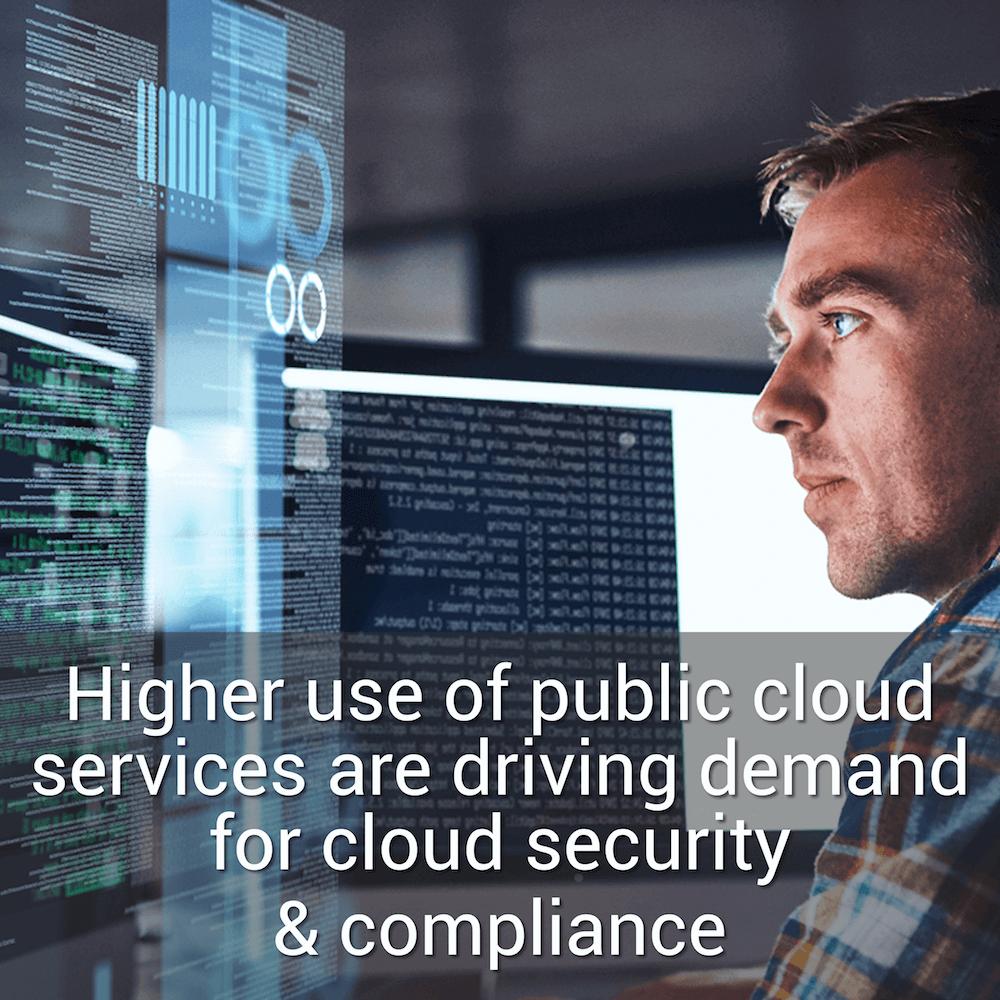 Enterprise Security Compliance
