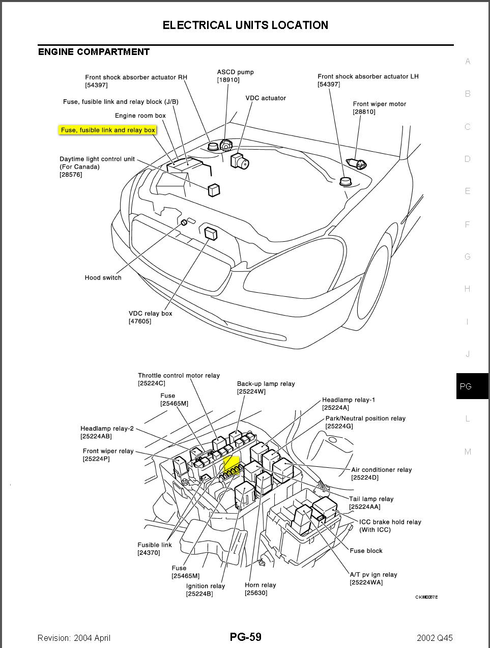 Infiniti fuse box location jeep 4 7 liter engine diagram