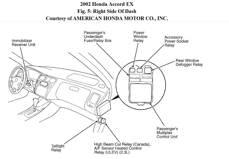 2002 Honda Odyssey Engine Diagram Wiring Library Motor