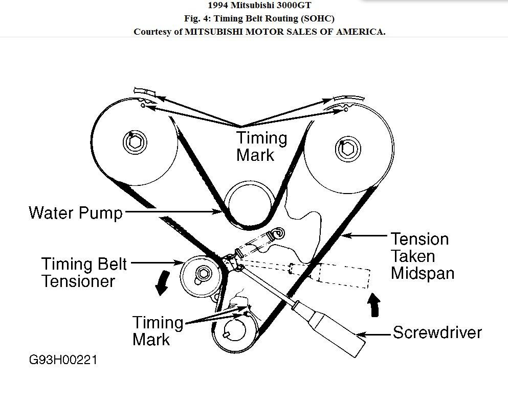 1994 dodge stealth fuse box 1991 dodge stealth fuse box 1994 ford ranger fuse diagram