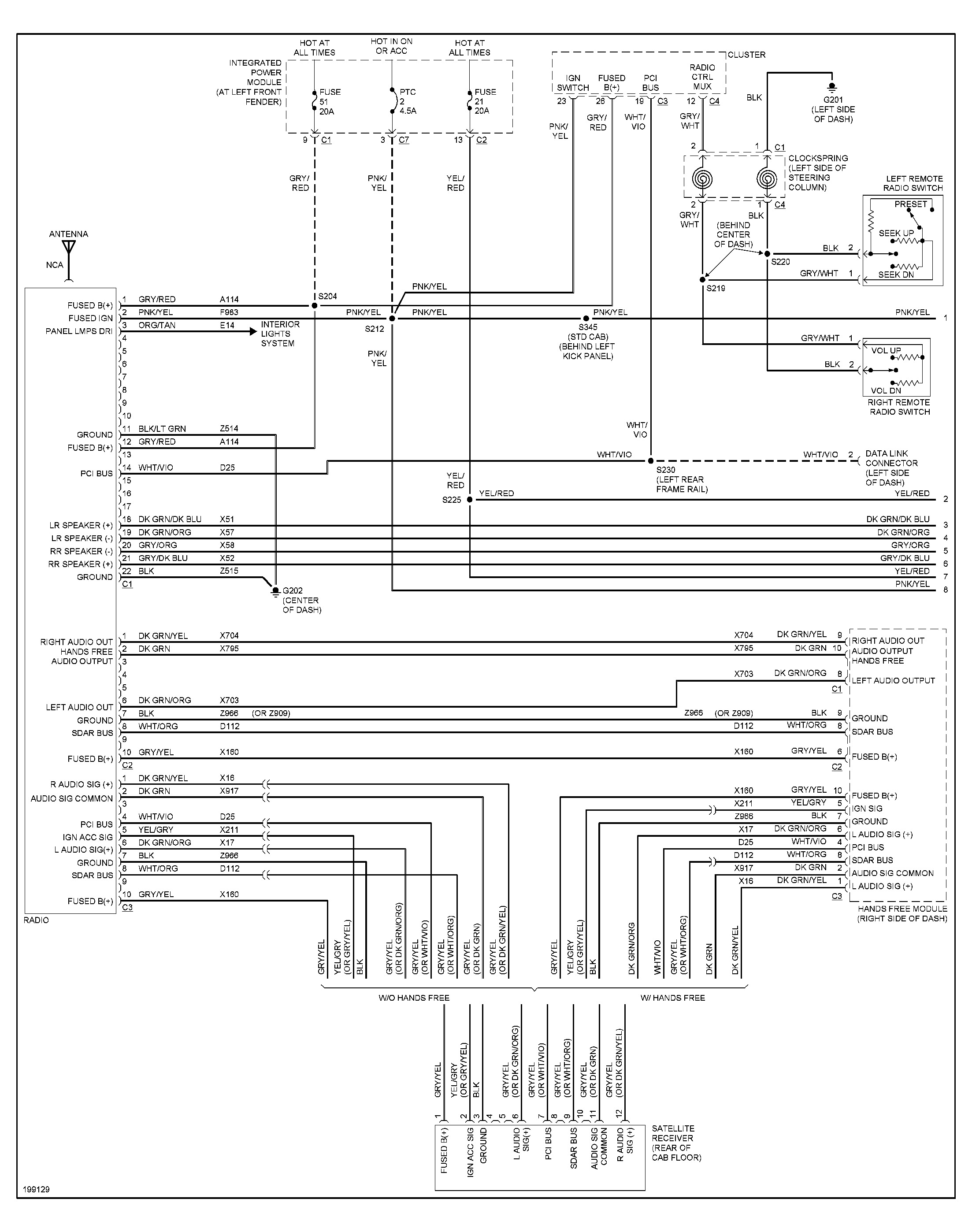 Dodge Ram Stereo Wiring Diagram