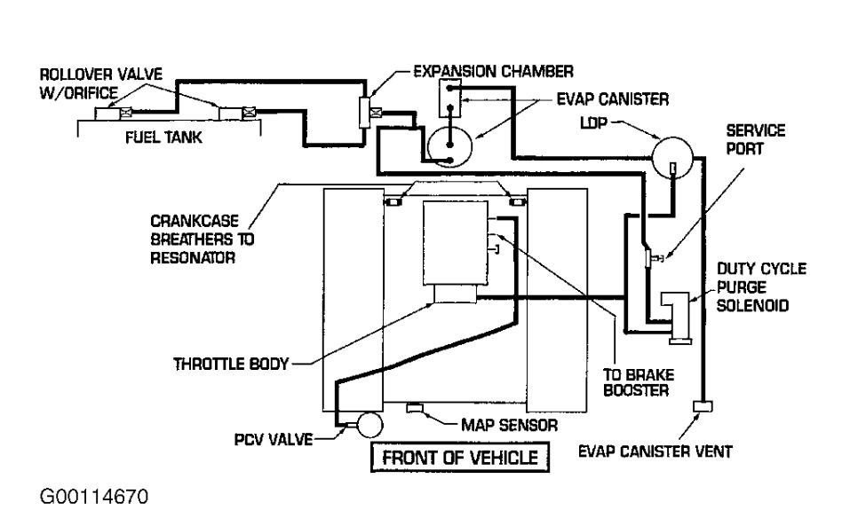 98 Dodge Ram 4x4 Vacuum Diagram