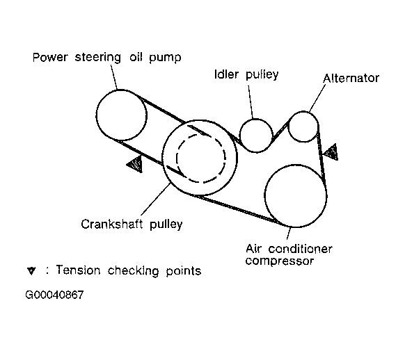 2005 Nissan Altima Pulley Diagram
