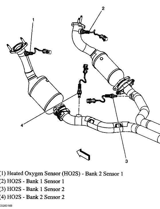 Heater Bank Sensor O2 2 Sensor 1