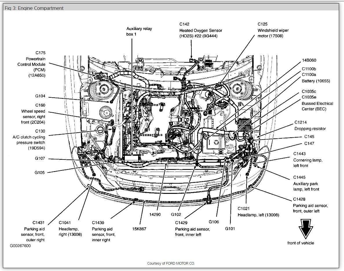 Mercury Monterey Fuse Box Diagram
