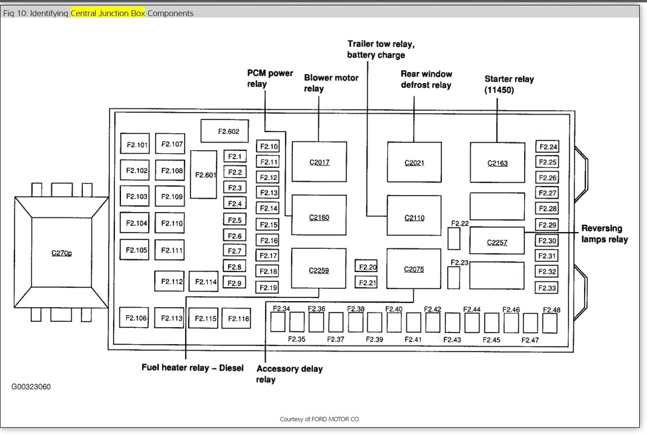 Wiring Diagram For Craftsman Table Saw 137 248830