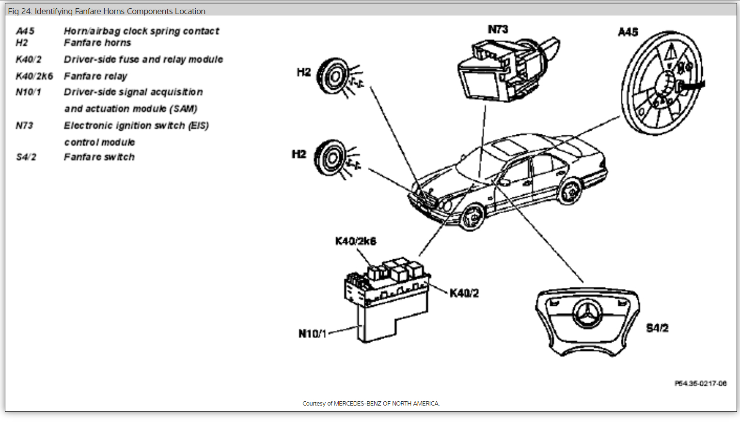 2004 Mercedes Benz S500 Fuse Chart Diagram S430