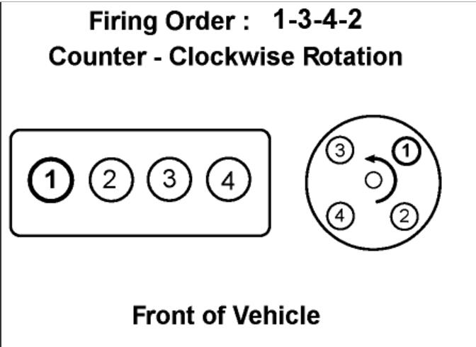 8 Nissan Order Firing 1
