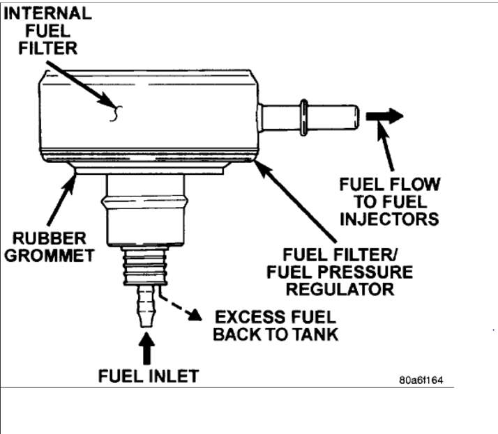 Dodge Truck Fuel Filter Location