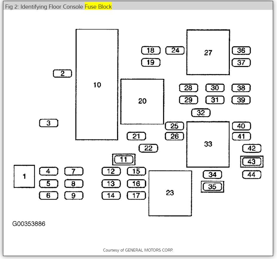 Ford Edis Ignition Wiring Diagram