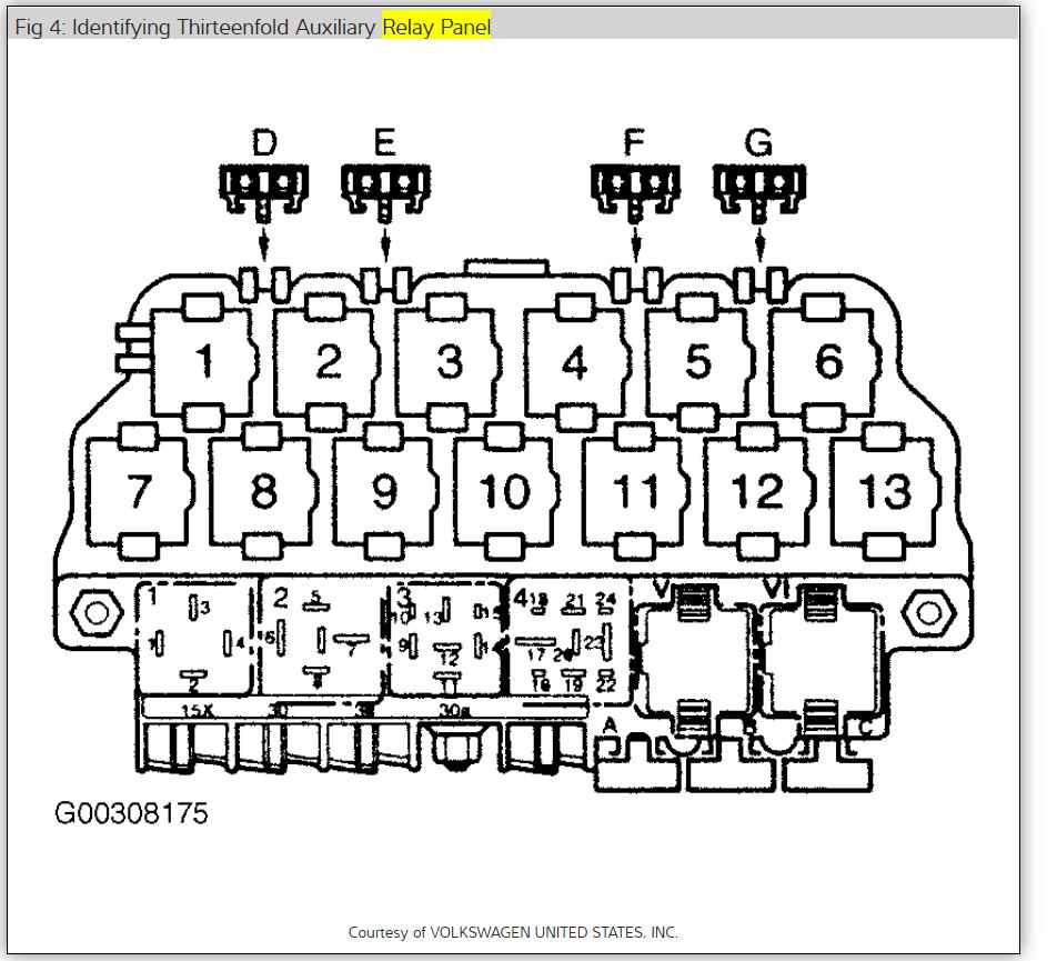 99 Passat Fuse Box Diagram Volkswagen