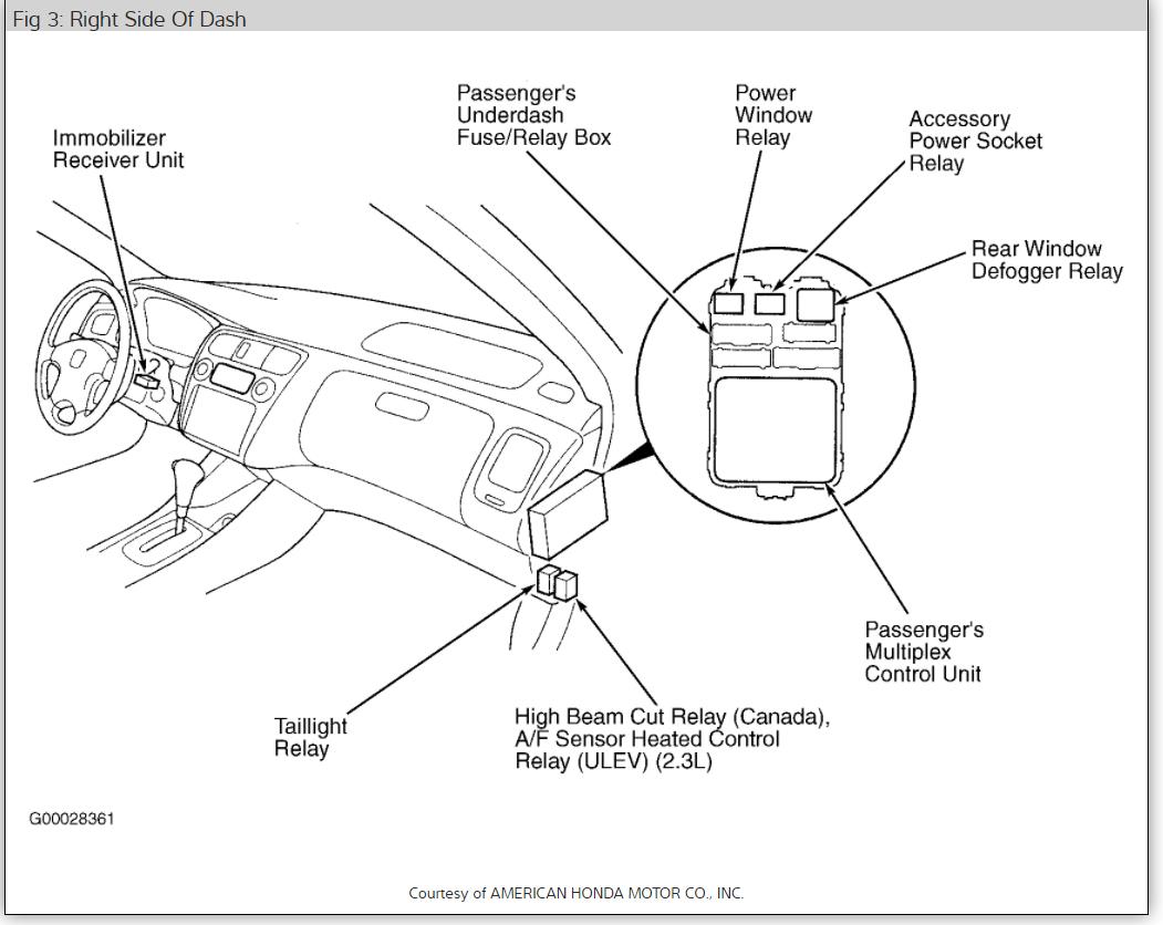 2001 Acura El Wiring Diagram