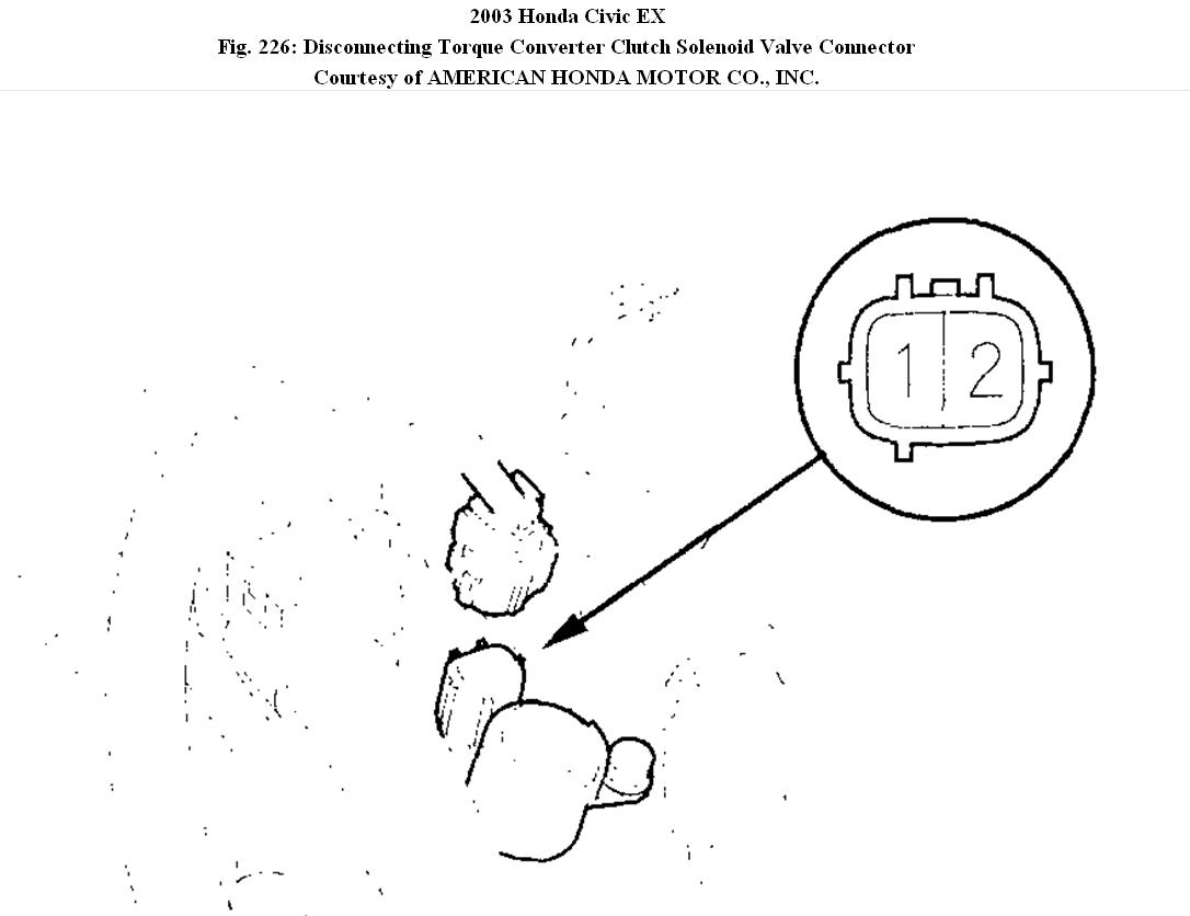 Wiring diagram 2000 honda odyssey sliding door 2000 honda odyssey wiring at free freeautoresponder